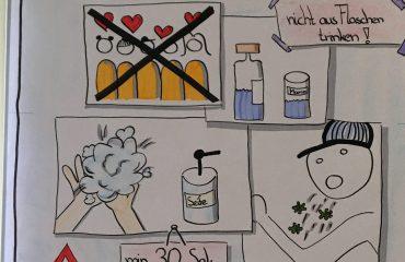 Coronavirus - Plakat mit Hinweis für korrektes Händewaschen etc.