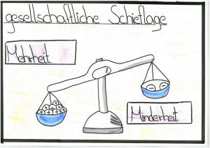 Symbolbild Machtungleichgewicht Waage
